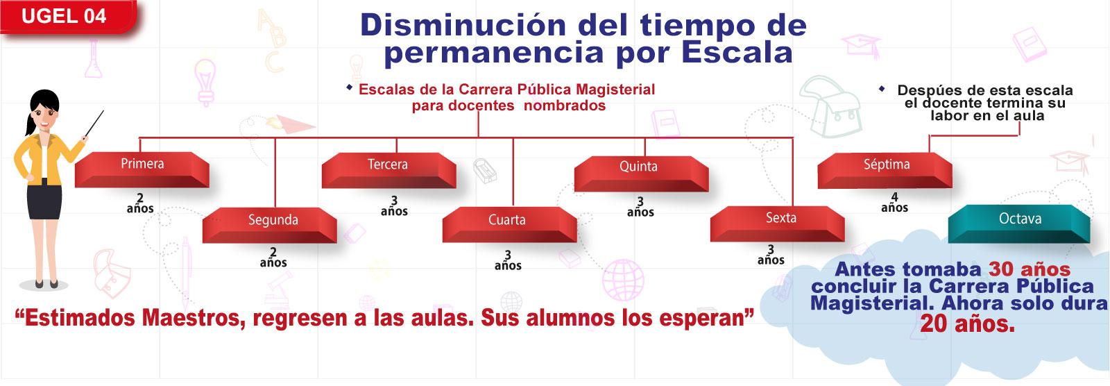 DISMINUCIN-DEL-TIEMPO-en--ESCALA-web